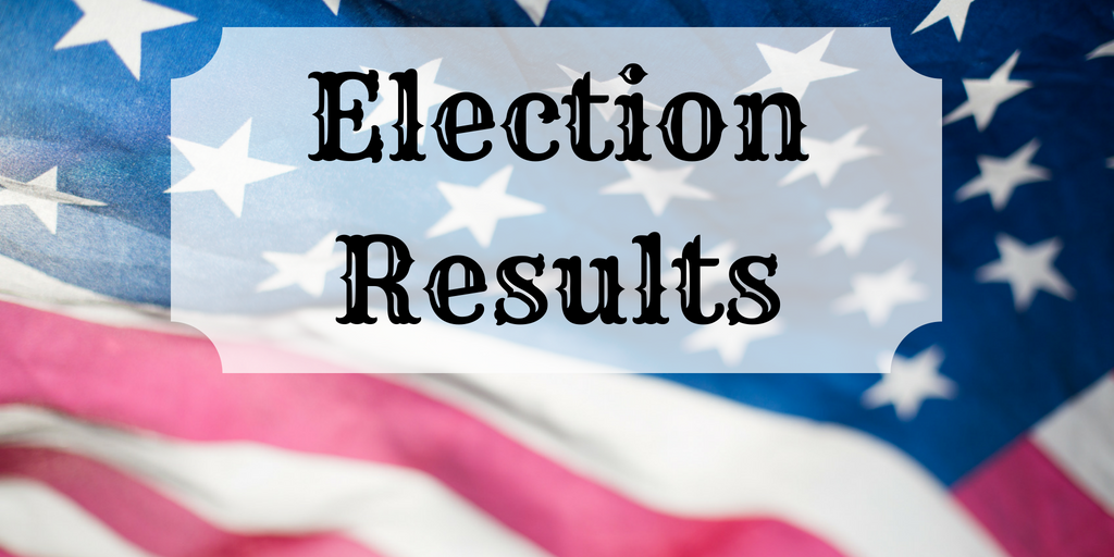 Local Elections Results
