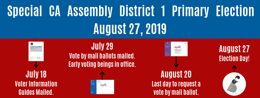 Special Primary Election August 27, 2019